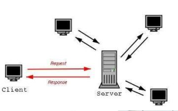 什么是网站服务器?怎么选择服务器?