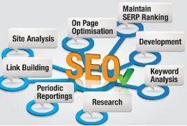 涨知识!做好SEO七大步骤让你网站排名飞起来