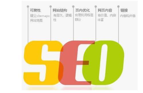 [SEO优化]网站排名差异太大?主要就是这五个要素!